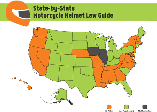state-by-motorcycle-law